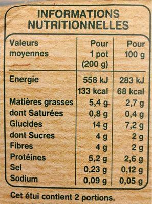 Carottes Pommes de terre Saumon avec morceaux - Dès 8 mois BIO - Informations nutritionnelles