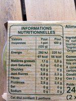 Les TILAPINS de Casino - Nutrition facts