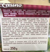 Salade jambon sec chèvre - Ingrediënten - fr