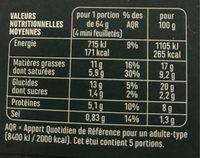 20 Mini feuilletés saucisses moutarde - Informations nutritionnelles