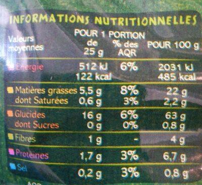 Tortillas chips - Voedingswaarden - fr