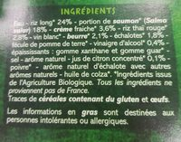 Saumon et duo de riz, sauce beurre blanc - Inhaltsstoffe - fr