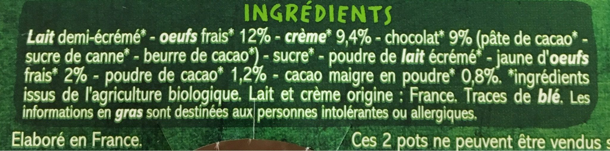 Petits pots de crème au chocolat - Nutrition facts