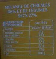 Couscous et Légumes Secs - Informations nutritionnelles