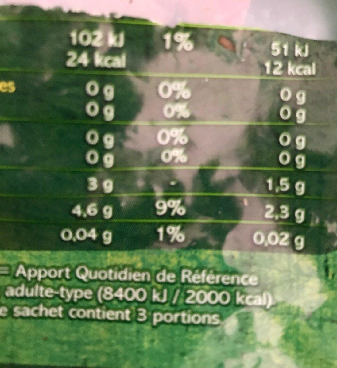 Champignons de Paris émincés bio - Informations nutritionnelles