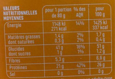 Penne lentilles corail - Informations nutritionnelles - fr