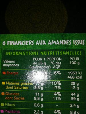 Financiers bio - Informations nutritionnelles