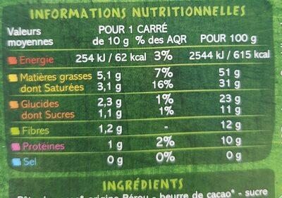 Chocolat noir 90% bio origine Pérou - Informations nutritionnelles - fr