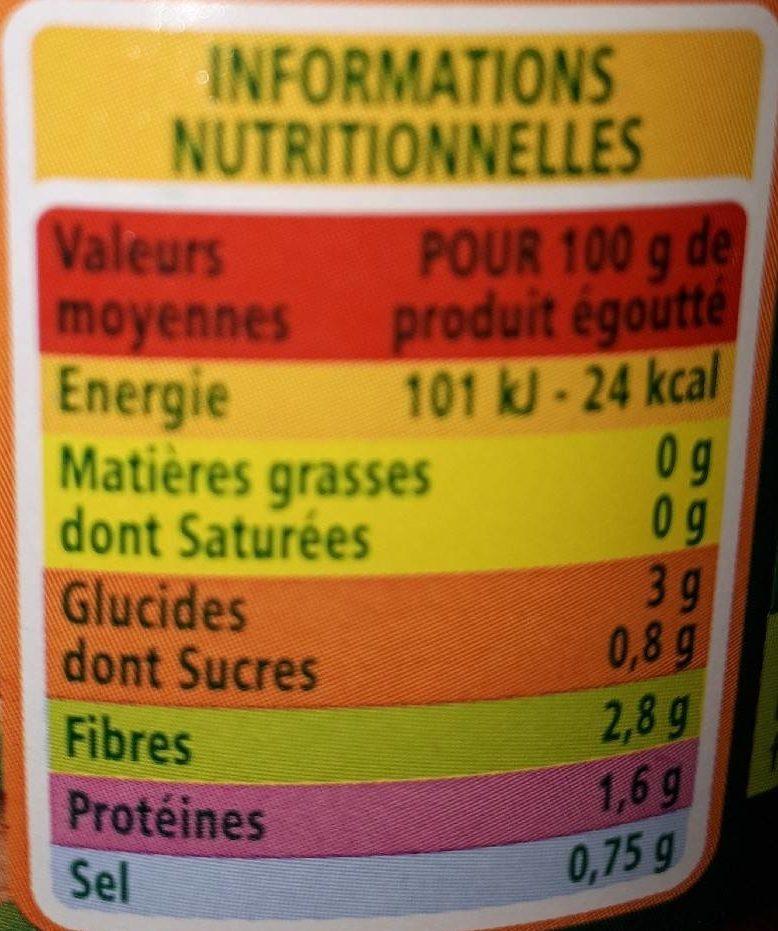 Haricots verts extra-fins coupés bio - Informations nutritionnelles