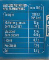 Filets de Cabillaud fish'n chipd - Nutrition facts