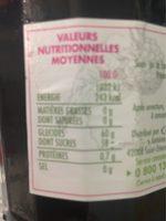 Gelée de framboises - Nutrition facts
