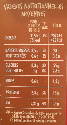 Flûtes sésame - A l'huile d'olive - Informations nutritionnelles - fr