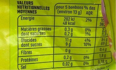 Funky bats - Informations nutritionnelles - fr