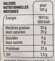 Fromage de chèvre Sandwich et Apéritif - Voedingswaarden - fr