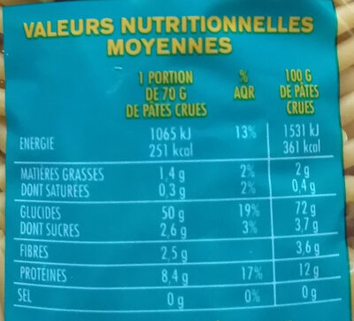 Macaroni - Nutrition facts - fr