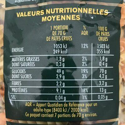 Torsades tomate, épinards - Voedingswaarden - fr