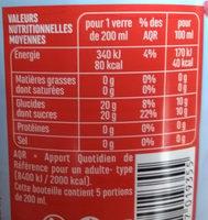 Boisson grenade à base de concentré - Nutrition facts