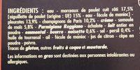 Le savoureux Poulet rôti polenta et pleurotes cuisinées - Sauce aux champignons de Paris - Ingredients