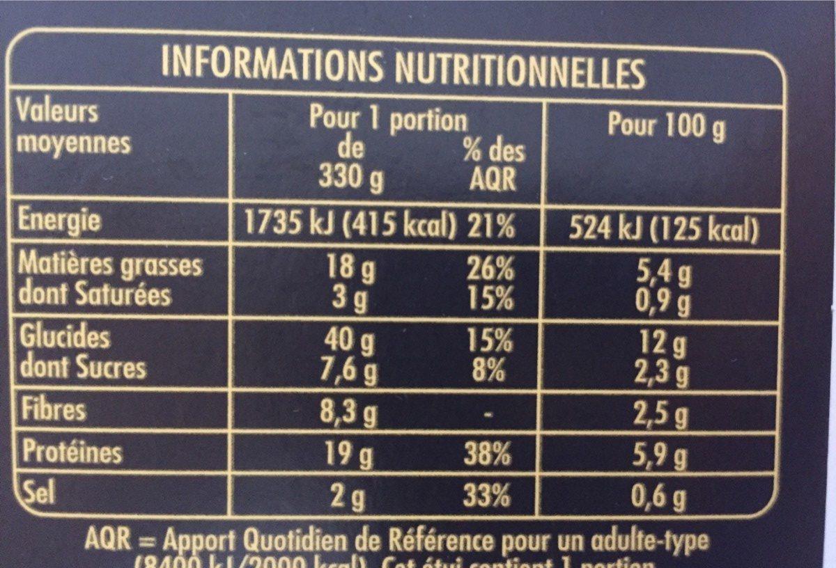 Le Savoureux Cabillaud, légumes du soleil cuisinés, quinoas et boulgour - Sauce à l'huile d'olive (3,4%) et au citron - Nutrition facts