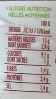 Salade strasbourgeoise - Informations nutritionnelles