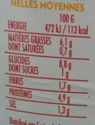 Piémontaise au jambon - Voedingswaarden