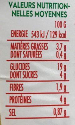 Salade perles et légumes grillés - Nutrition facts