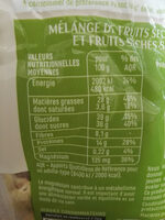 Pause décontract - Nutrition facts