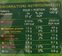 Pistaches grillées et salées BIO - Voedingswaarden - fr