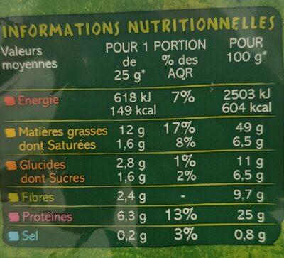Pistaches grillées et salées BIO - Voedingswaarden
