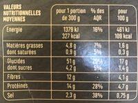Trio de quinoa à la mexicaine - Nutrition facts - fr