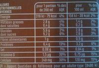 Boisson au soja - Informations nutritionnelles - fr