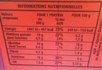 Box fusilli bolognaise - Informations nutritionnelles - fr