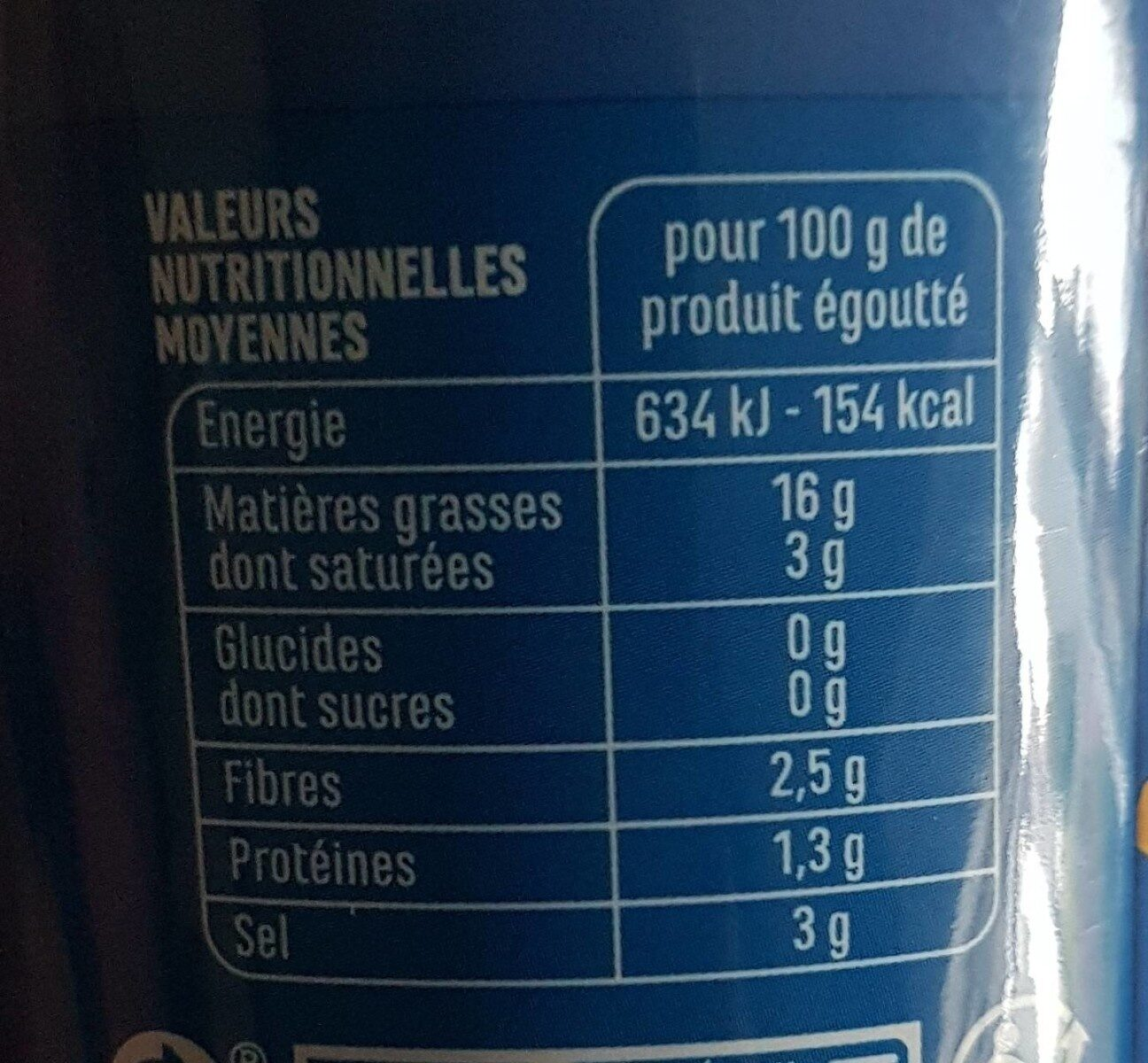 Olives vertes farcies anchois - Nutrition facts