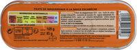 Filets de maquereaux sauce escabèche - Informations nutritionnelles