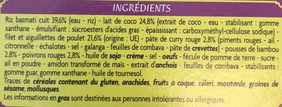 Poulet au curry rouge - Ingredients
