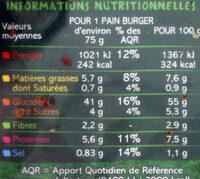 Pain burger x2 Bio - Informations nutritionnelles - fr