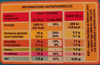 Lasagnes 2 saumons petits légumes - Nutrition facts - fr
