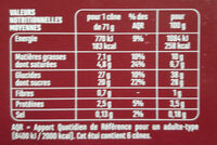 Casino vanille pécan - Nutrition facts