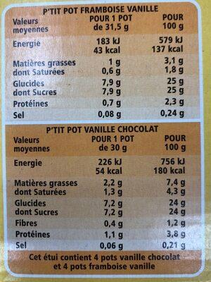 P'tits pots glacés vanille/chocolat framboise/vanille bio x8 - Nutrition facts