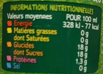 Vinaigre balsamique de Modene - Nutrition facts
