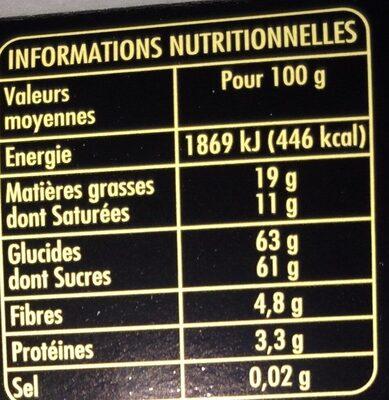 Les Exquises ORANGETTES - Nutrition facts