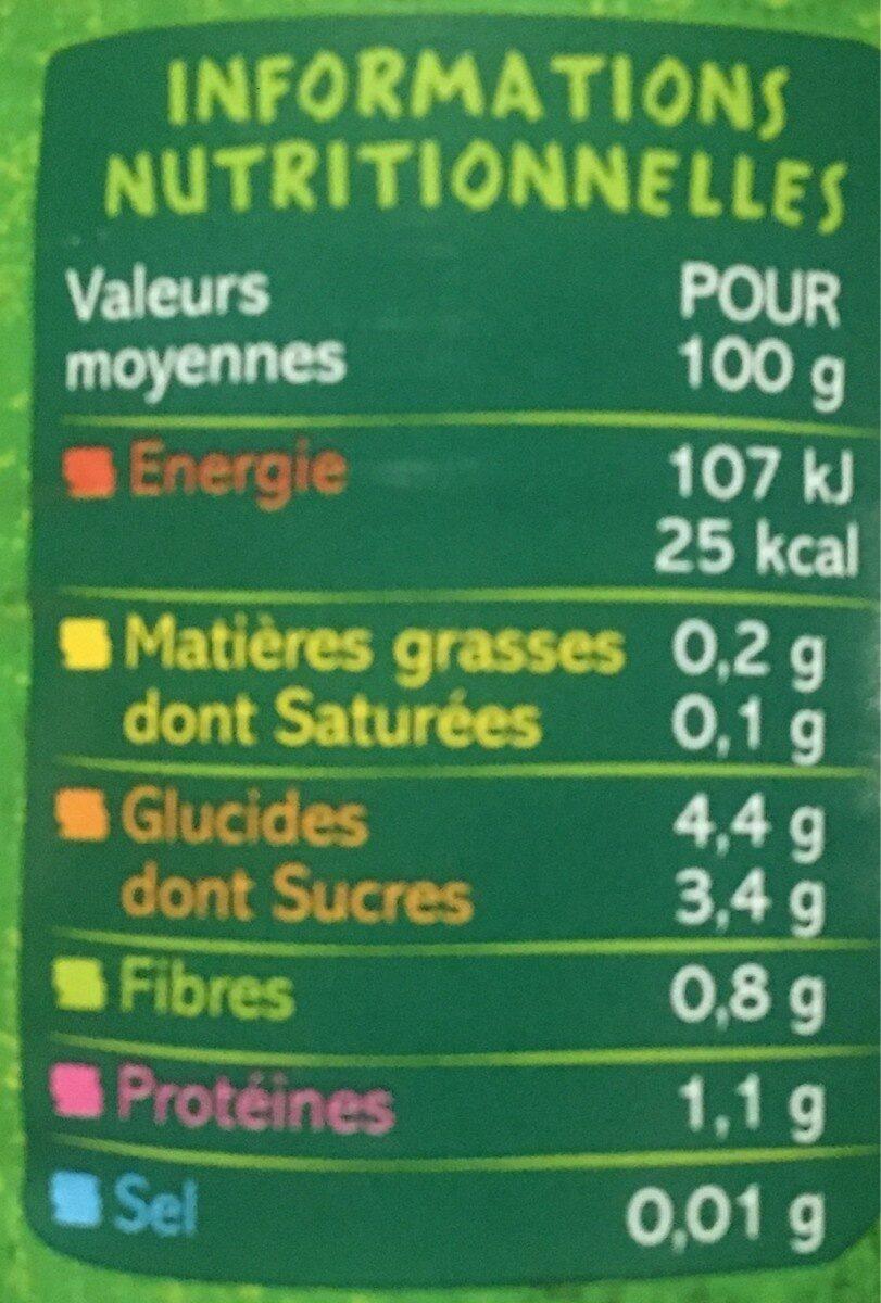 Tomate pelées concassées - Nutrition facts