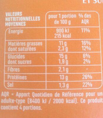Cordons bleus Poulet - Voedingswaarden