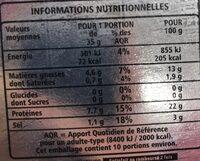 Saumon fumé élevé en Norvège - Valori nutrizionali - fr