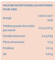 Prêt à Poêler Saumon Ciboulette - Informations nutritionnelles - fr