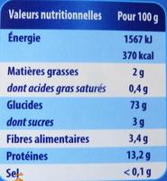 Couscous moyen - Informations nutritionnelles