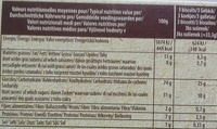 Galettes Normandes - Nutrition facts - fr