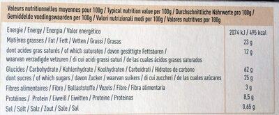 Biscuits nappés Chocolat lait - Voedingswaarden