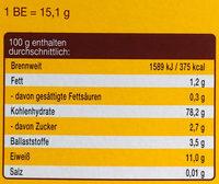 Matzen - Informations nutritionnelles