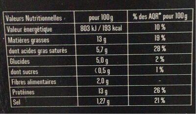 Boulettes au boeuf - Informations nutritionnelles - fr